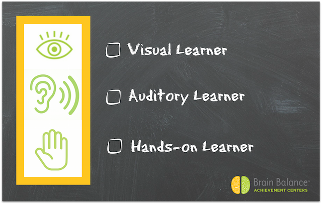 Learning-Styles | Visual Learning | Auditory Learning | Hands-on Learning